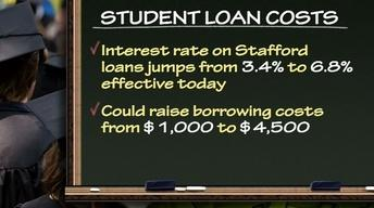 Student Loan Rates Double; What Are Long-Term Solutions?