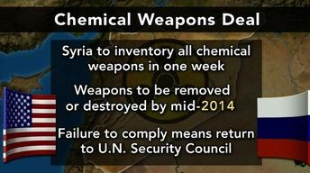 Chemical Weapons Deal May Offer Tipoff of Assad's Intentions