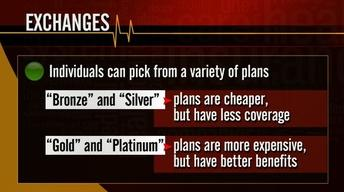What Will New Insurance Exchange Premiums Cost?