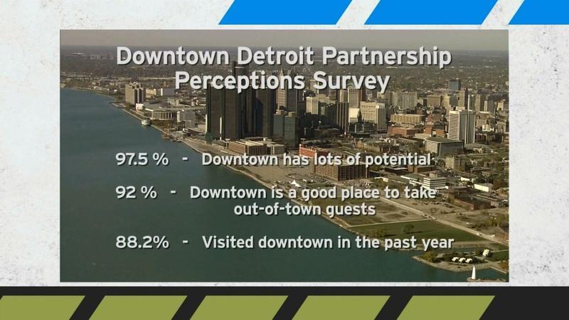 Downtown Survey / State Economies / School Divide