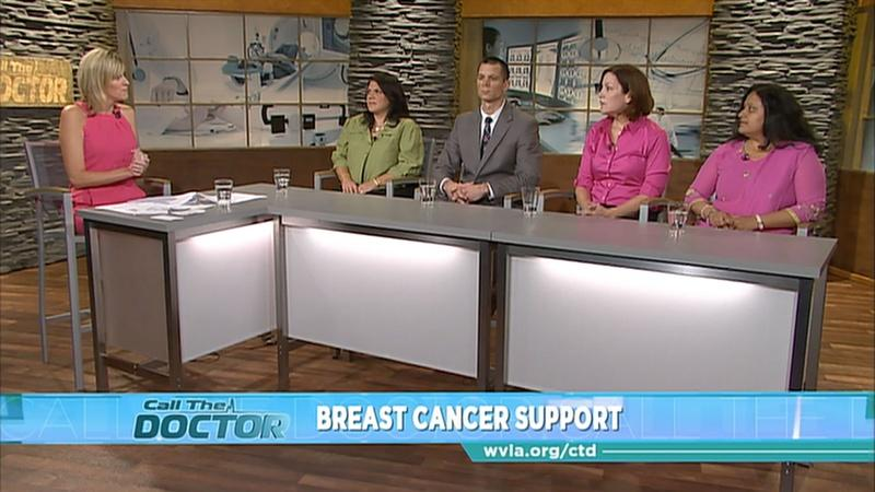 Breast Cancer Support and Resources