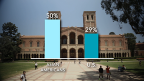 Image of Model Minority Myth