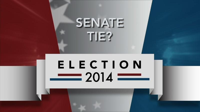 What happens if the Senate is tied?