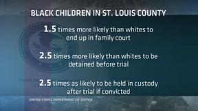 Image of DOJ: St. Louis court discriminates against black children