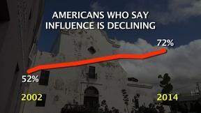 Image of TTC Extra: Religious Influence
