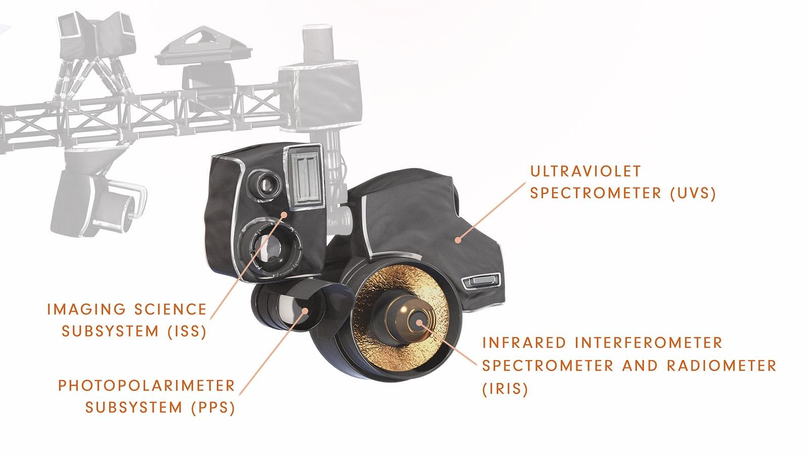 Diagram of Voyager moveable scan platform