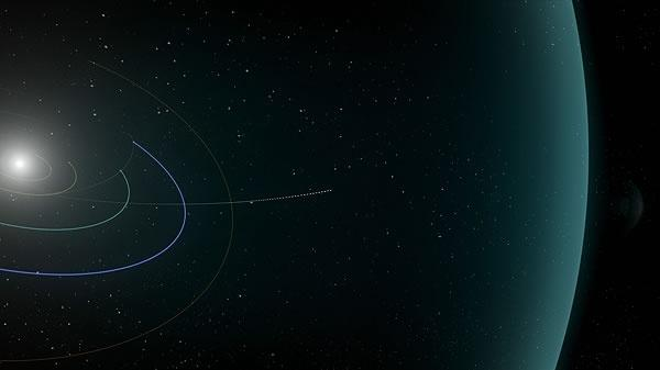 map of our solar system showing flight path of Voyager