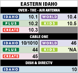 Eastern Idaho Channels - link to alt text