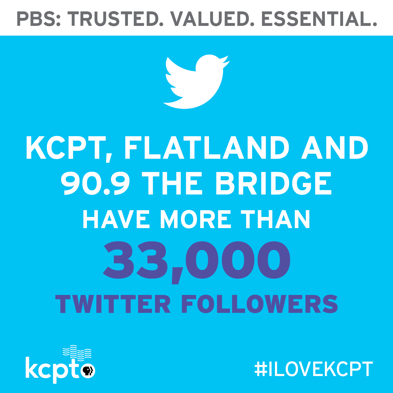KCPT, Flatland and 90.9 the Bridge have over 33 thousand Twitter followers.