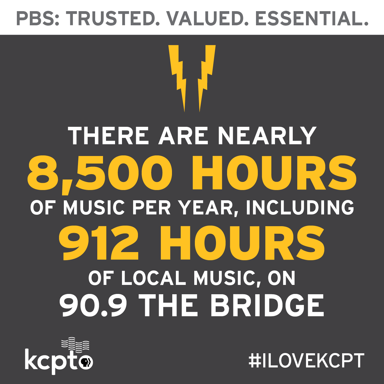 90.9 the Bridge plays over 8,500 hours of music a year and 912 hours of local music.