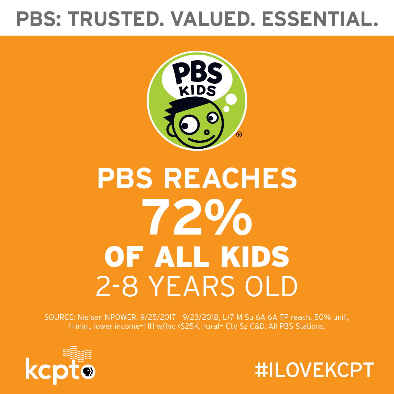PBS Kids reaches 72 percent of all two-to-eight-year-olds.