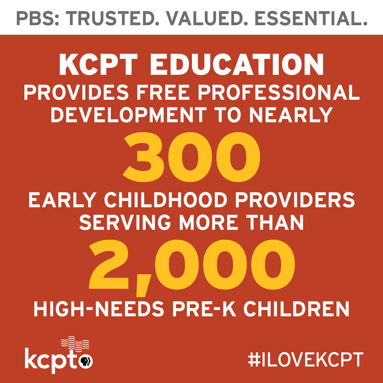 KCPT Education provides free professional development to nearly 300 early childhood providers, serving more than two thousand high-needs Pre-K children.
