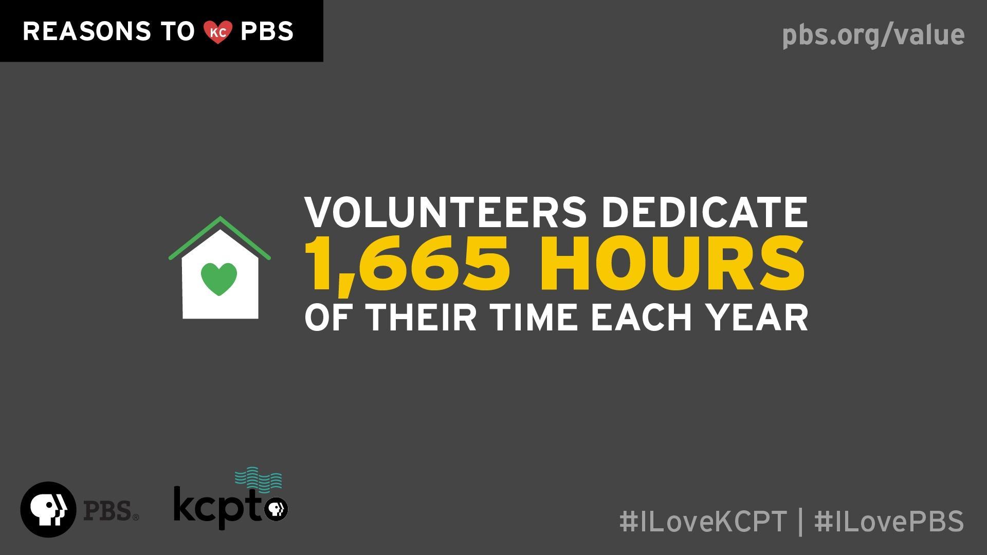 Volunteers dedicate 1,665 hours of their time each year.