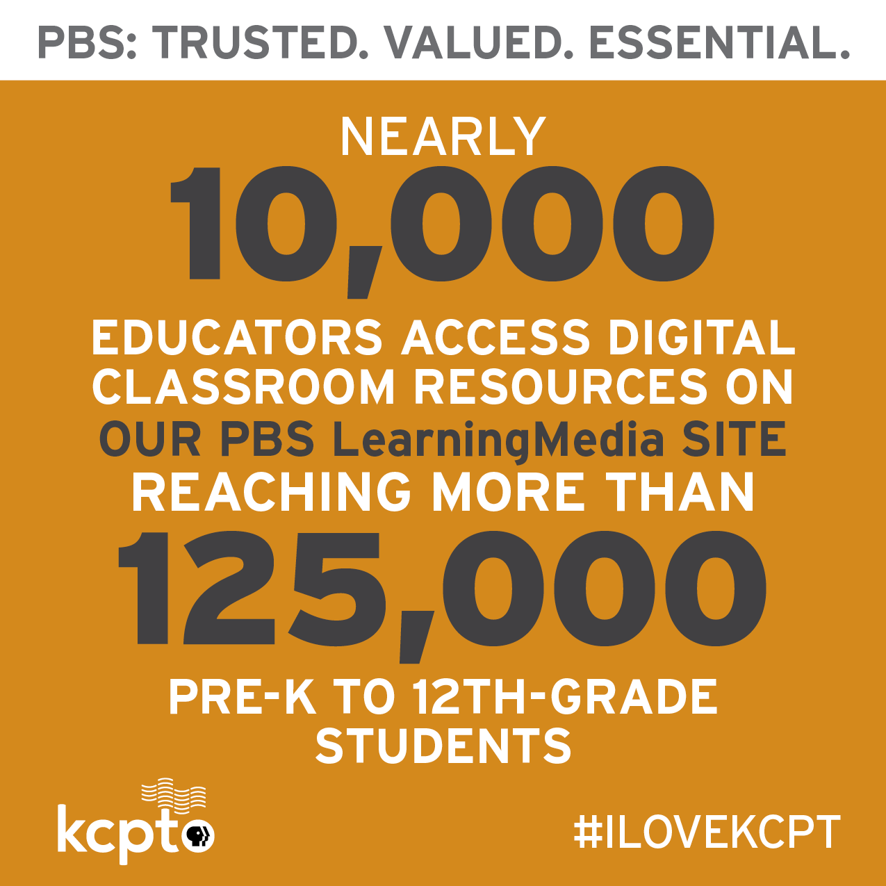 Nearly ten thousand educators access the PBS LearningMedia SITE, reaching more than 125,000 Pre-K to twelth grade students.