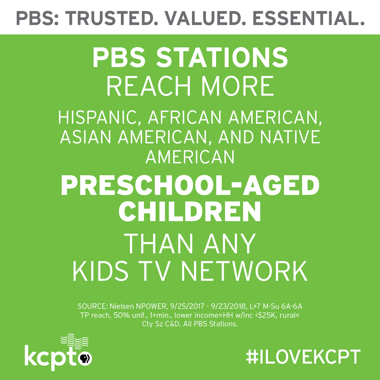 PBS Kids reaches more Hispanic, African American, Asian American, and Native American preschool-aged children than any other kids network.
