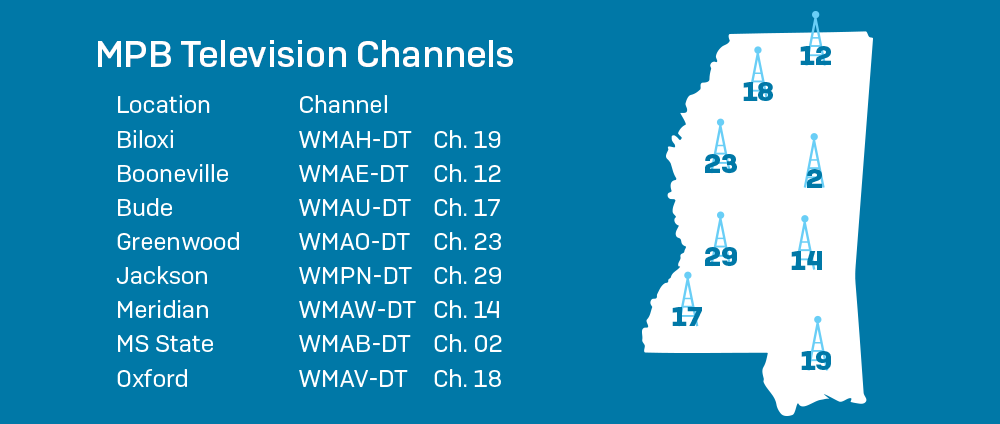 MPB Channels graphic