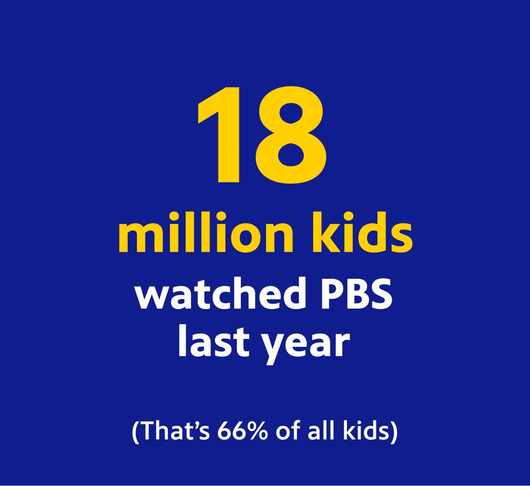 66% of children watch PBS
