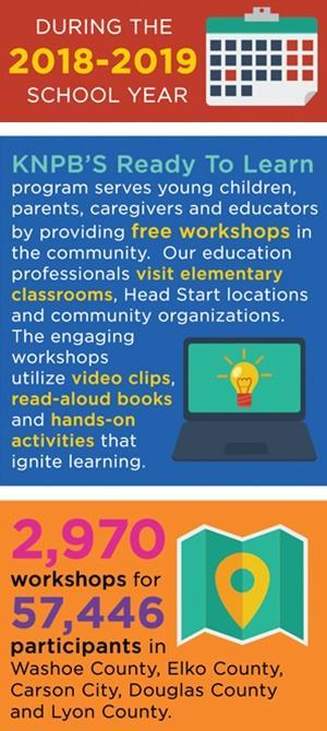 PBS Reno Education in 2018-19 School Year