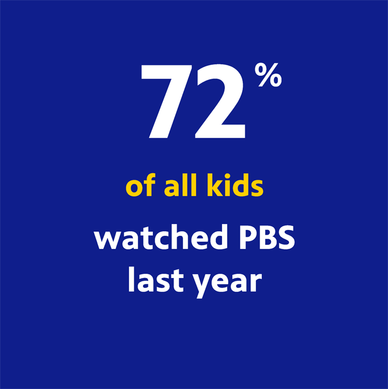 PBS KIDS is Watched by Millions of Children