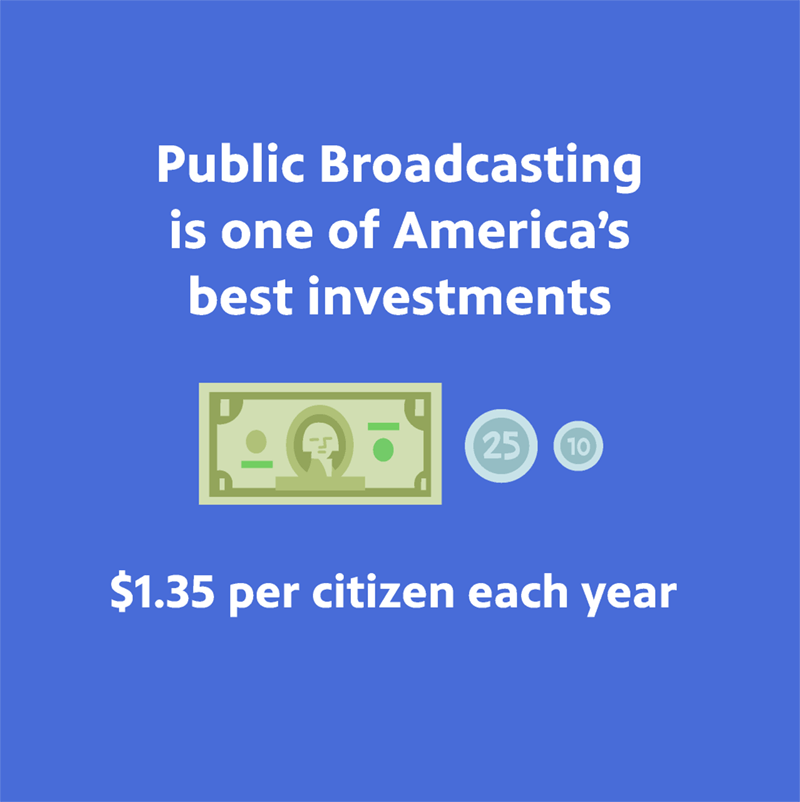 Public Broadcast is One of America's Best Investments