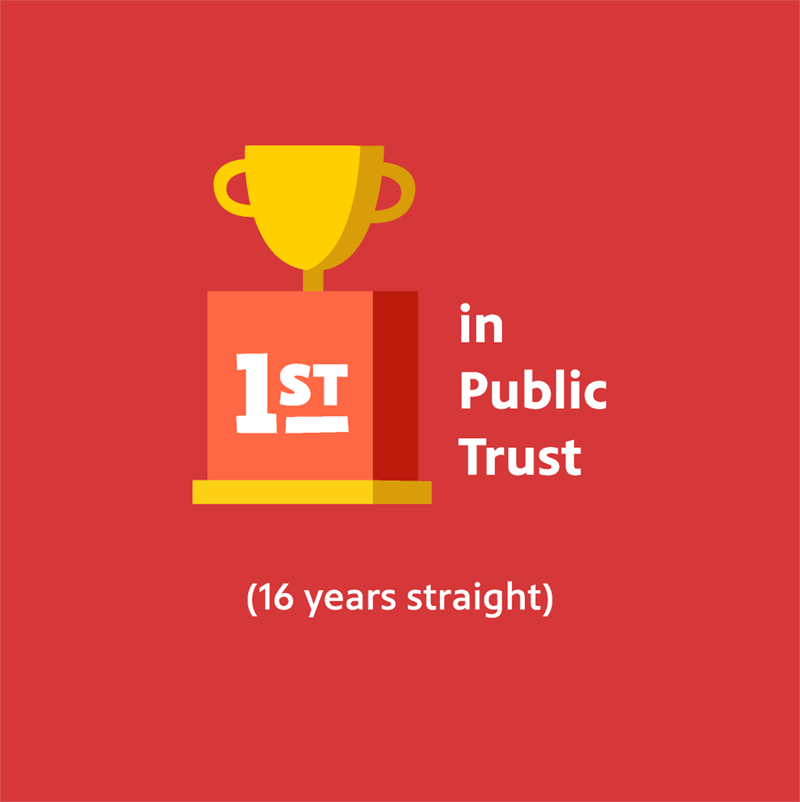 #1 in Public Trust illustration
