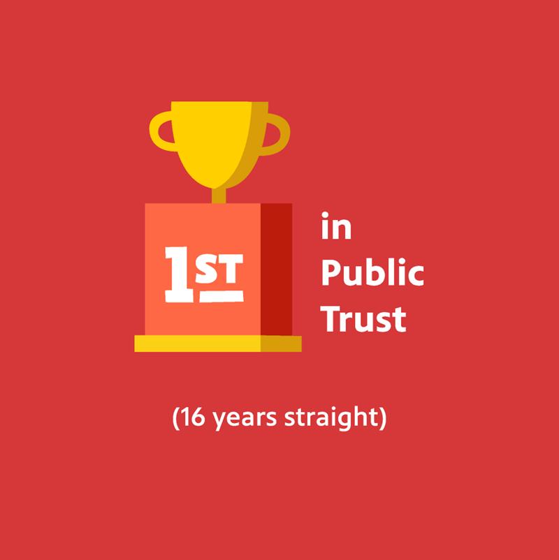 #1 in Public Trust illustration