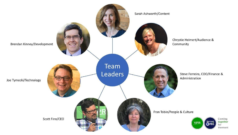 Photos of Leadership Team