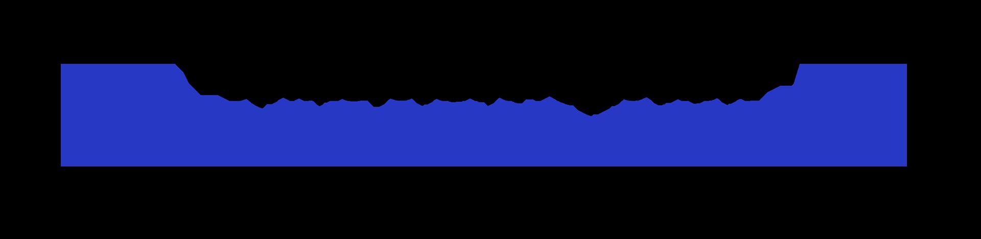 WNED | WBFO Leadership Giving