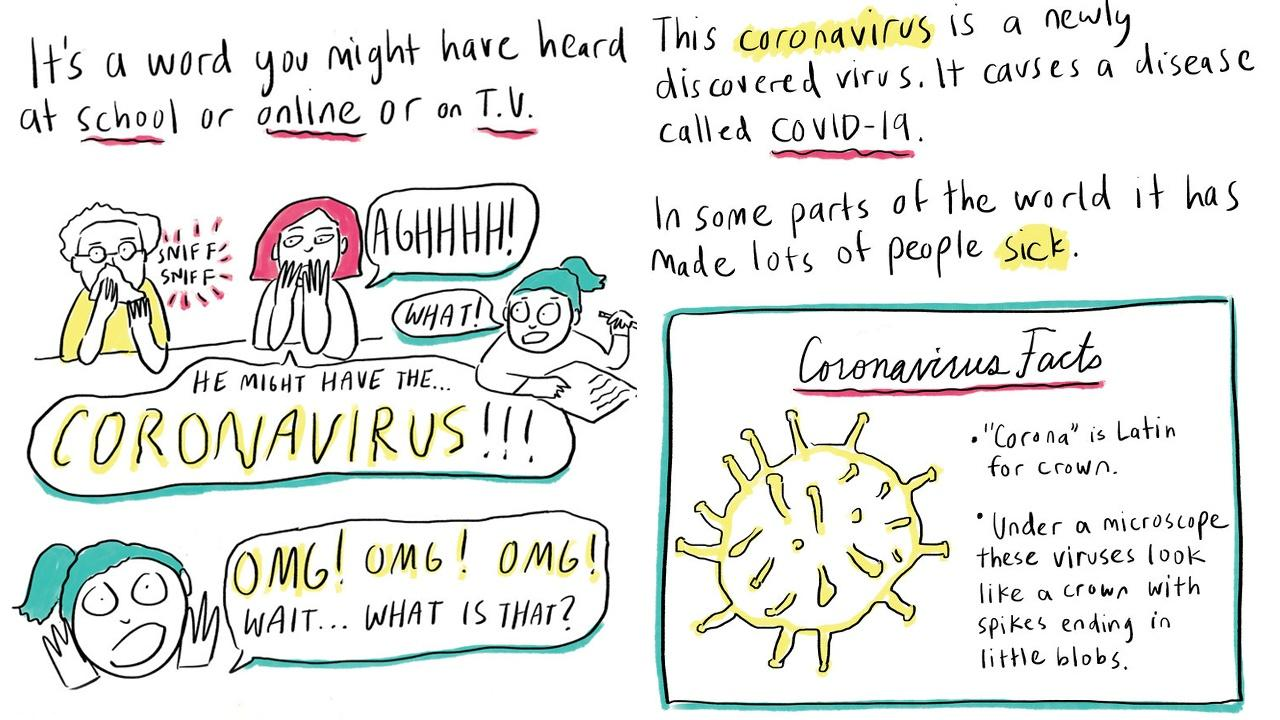 A Comic Exploring The New Coronavirus