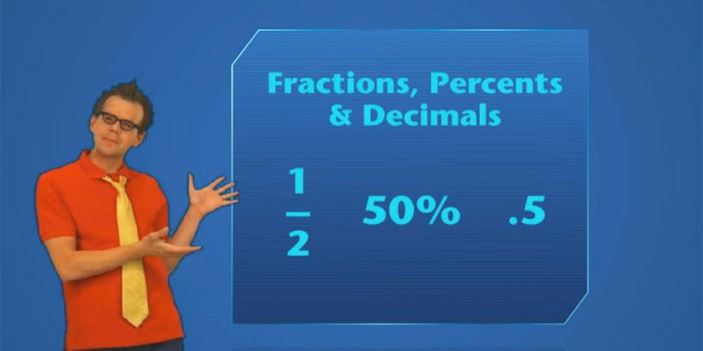 Explore the Relationship Among Fractions, Decimal Notation, and Percents