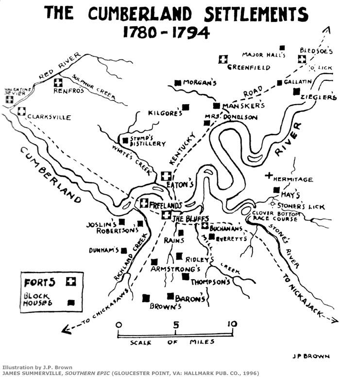 The Cumberland Settlements 1780-1794