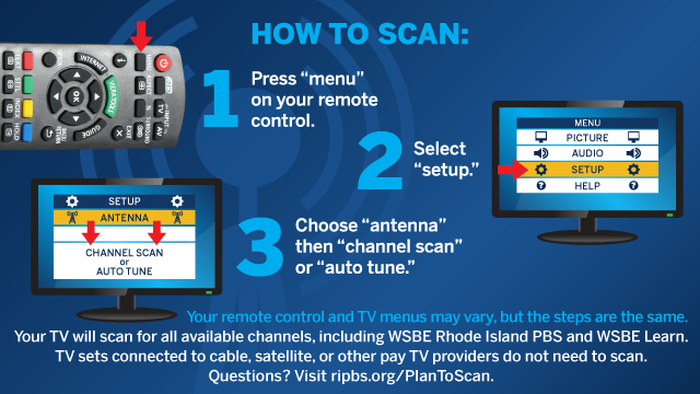 How to Scan