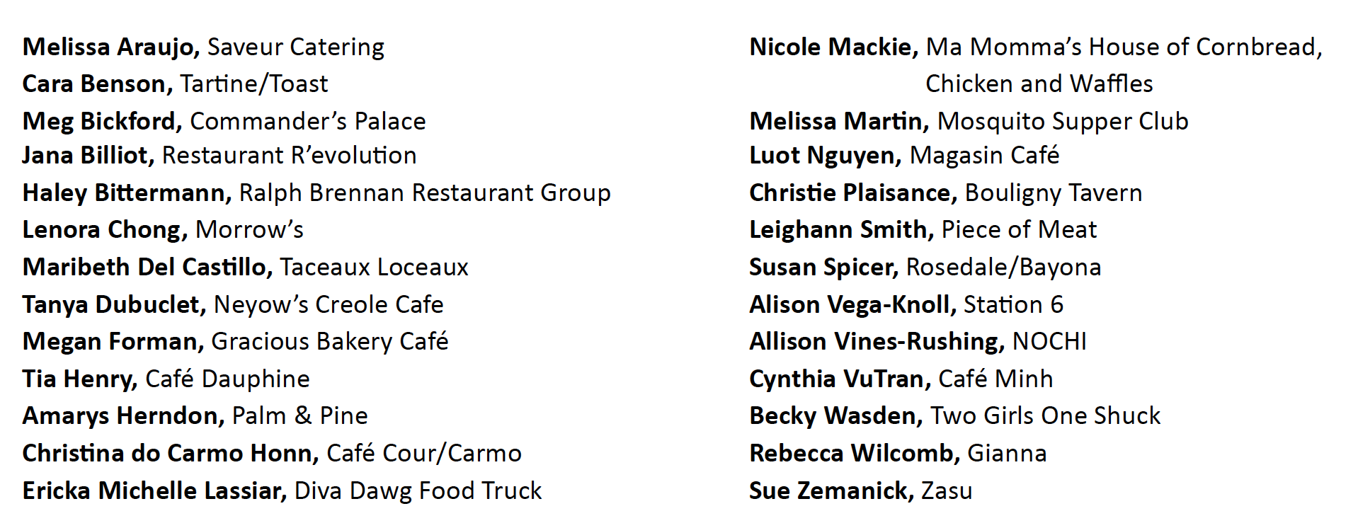 list of chefs names