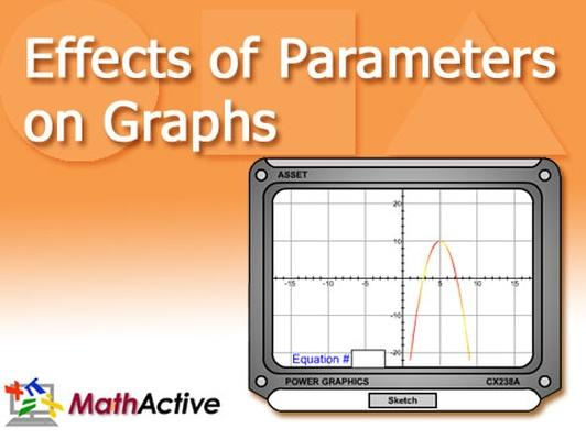 Effects of Parameters on Graphs