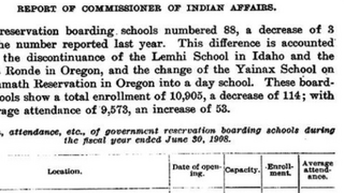 Report of the Commissioner of Indian Affairs: Education (1908)