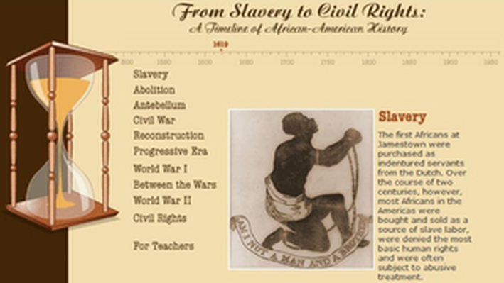 From Slavery to Civil Rights: A Timeline of African American History