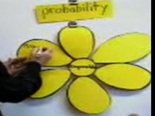 Probability: Chances Are (Part 3) | Video