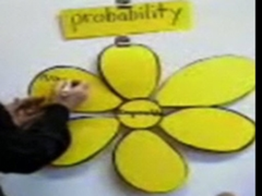 Probability: Chances Are (Part 1)