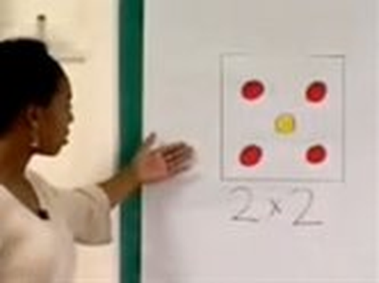 Tamisha's Classroom Strategies: Box of Chocolates Problem