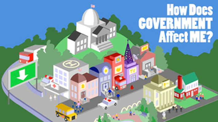 How Does Government Affect Me? Interactive