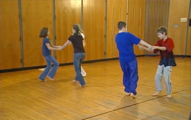 Creating an ABA Dance | Dance Arts Toolkit