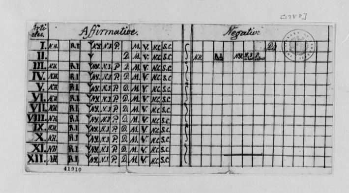 Jefferson's Chart of State Votes, 1788
