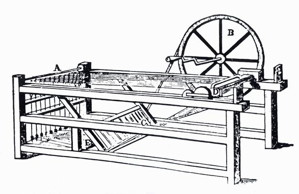 The Spinning Jenny, 18th century | Industrial Revolution