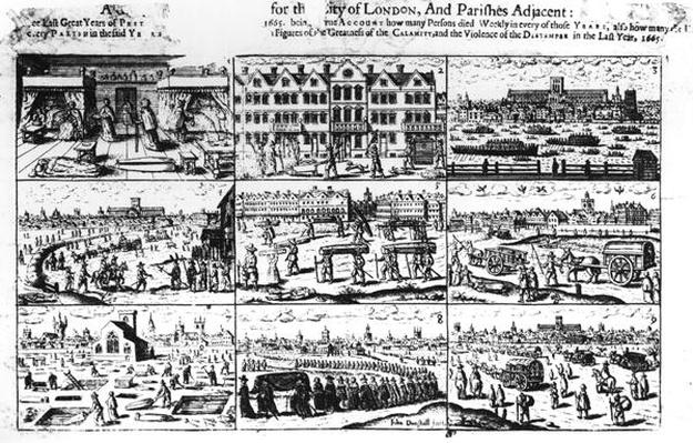 Account of the Great Plague of London in 1665