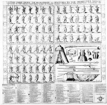Instructions and Demonstration of Postures for Musketeers and Pikemen, 1636
