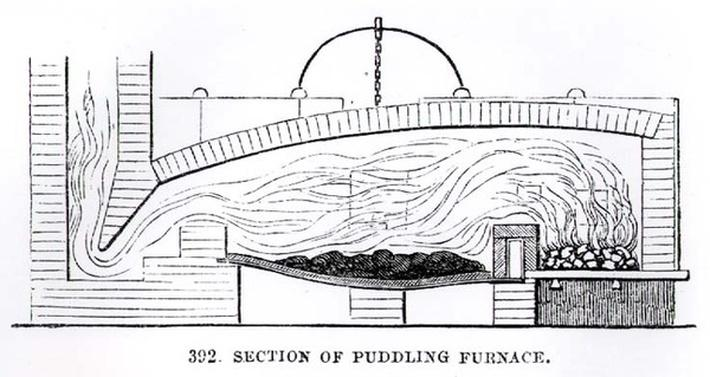 Section of a Puddling Furnace