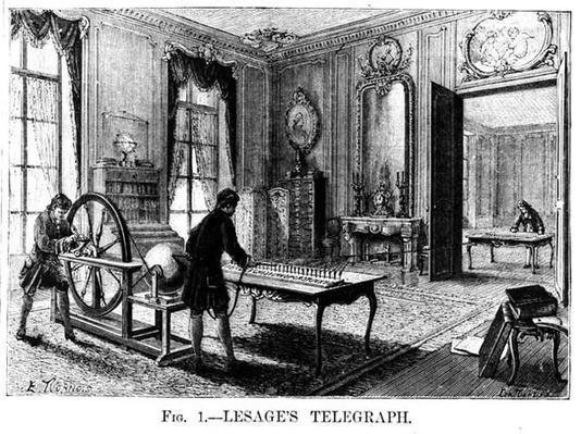 Lesage's Telegraph