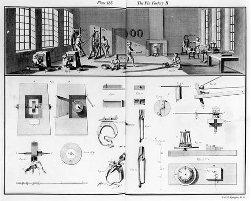 The Pin Factory, plate 2 from Volume IV of the Encyclopedia of Denis Diderot