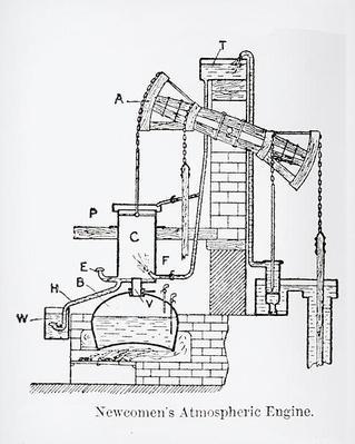 Newcomen's Atmospheric Engine