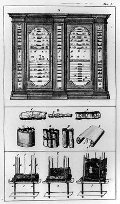 Diagram depicting the method for rolling Jewish scrolls, from 'Jewish History'